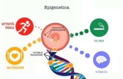 epigenetica a Salerno